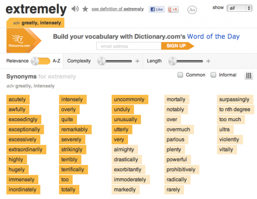 Extremely Synonyms