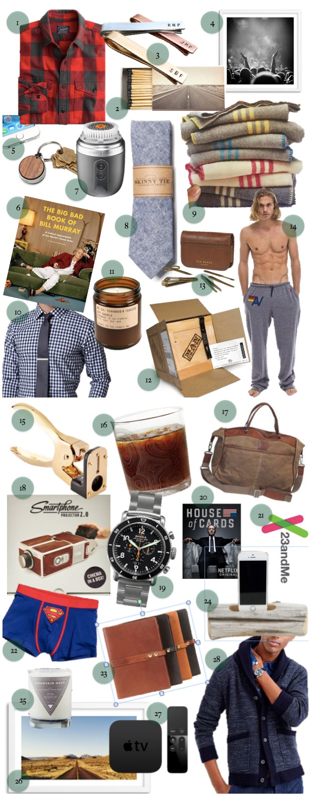 Covet Living Holiday Gift Guide 2015: For the Guys